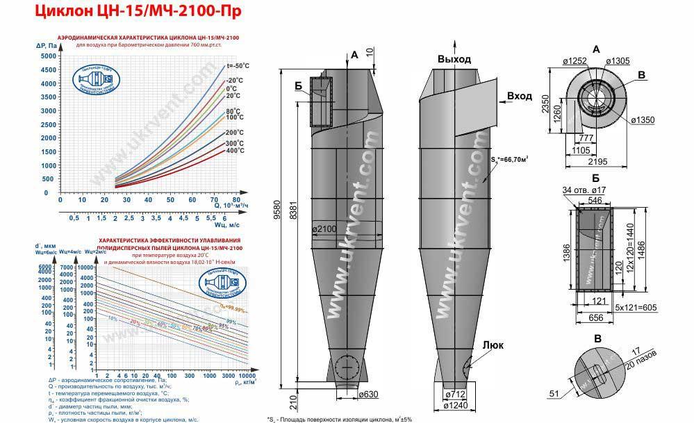 Циклон ЦН-15-2100-Пр (ЦН-15/МЧ-2100-Пр)