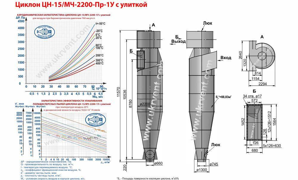 Циклон ЦН-15-2200х1У (ЦН-15/МЧ-2200-Пр-1У) с улиткой