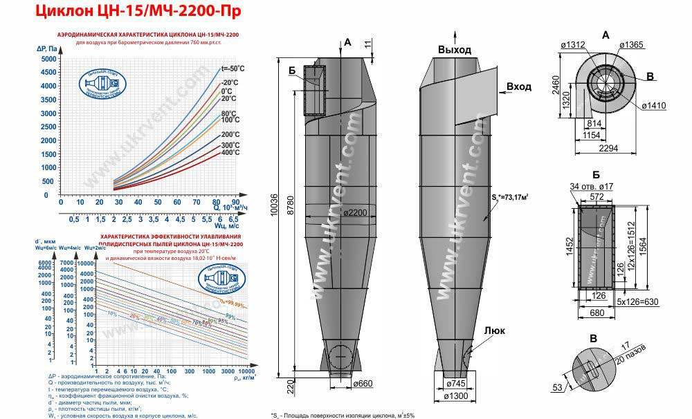 Циклон ЦН-15-2200-Пр (ЦН-15/МЧ-2200-Пр)
