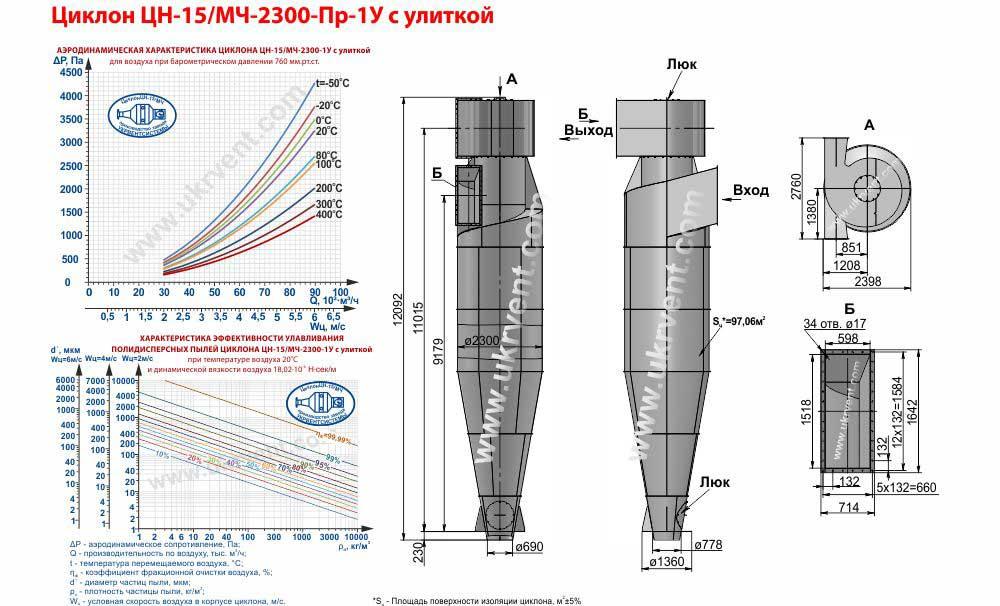 Циклон ЦН-15-2300х1У (ЦН-15/МЧ-2300-Пр-1У) с улиткой