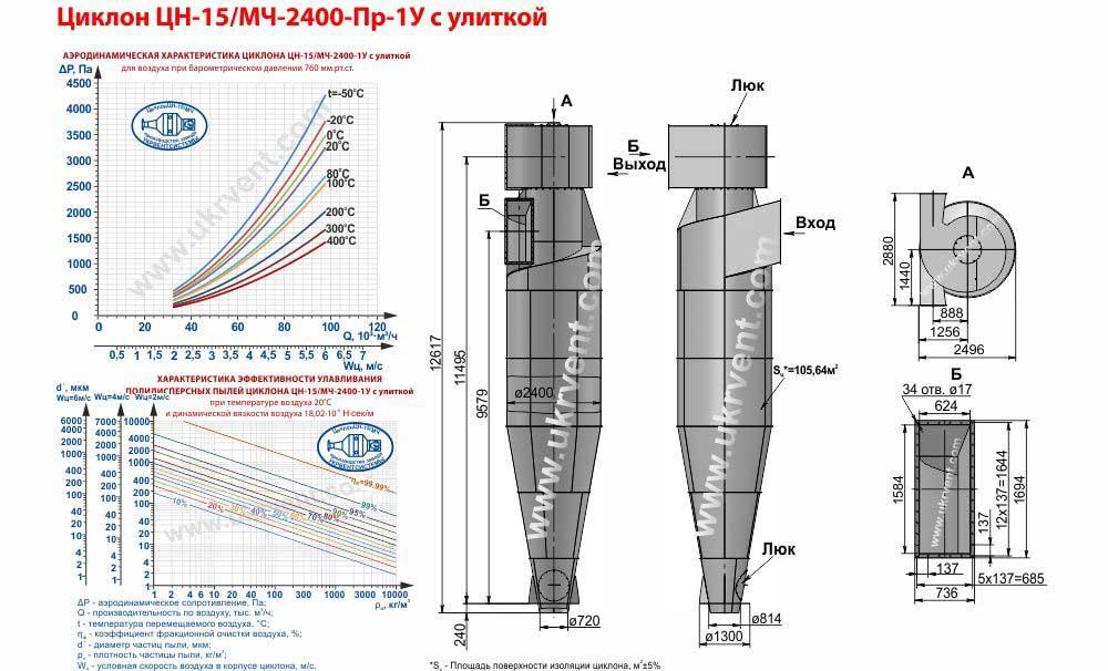 Циклон ЦН-15-2400х1У (ЦН-15/МЧ-2400-Пр-1У) с улиткой