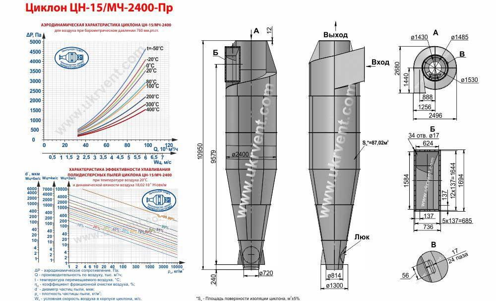 Циклон ЦН-15-2400-Пр (ЦН-15/МЧ-2400-Пр)