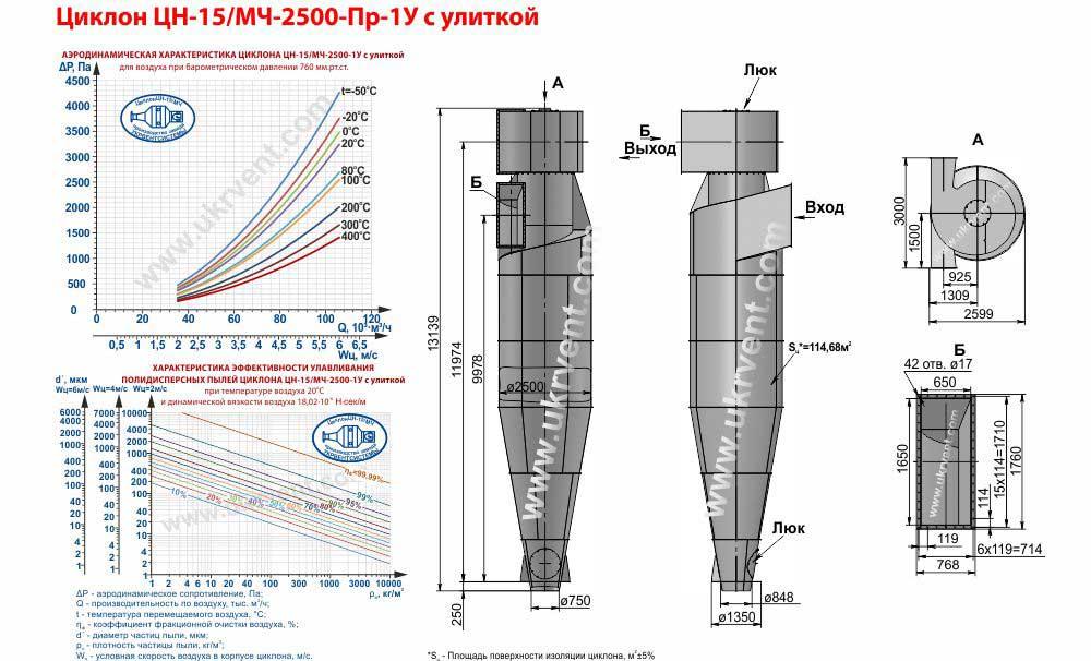 Циклон ЦН-15-2500х1У (ЦН-15/МЧ-2500-Пр-1У) с улиткой