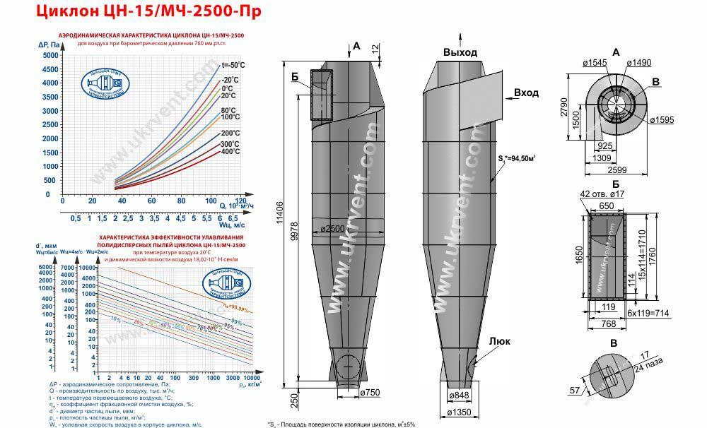 Циклон ЦН-15-2500-Пр (ЦН-15/МЧ-2500-Пр)