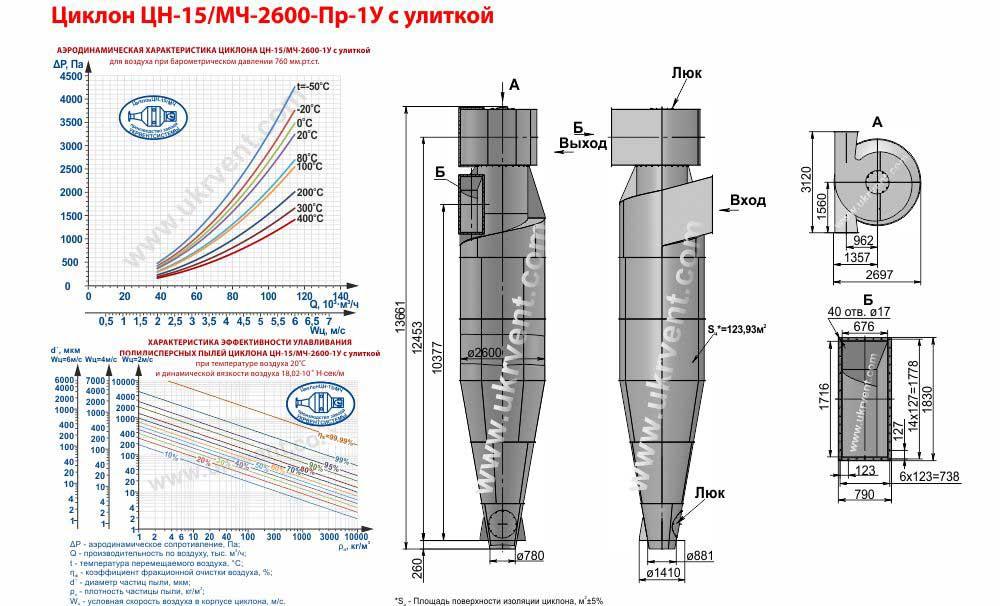 Циклон ЦН-15-2600х1У (ЦН-15/МЧ-2600-Пр-1У) с улиткой