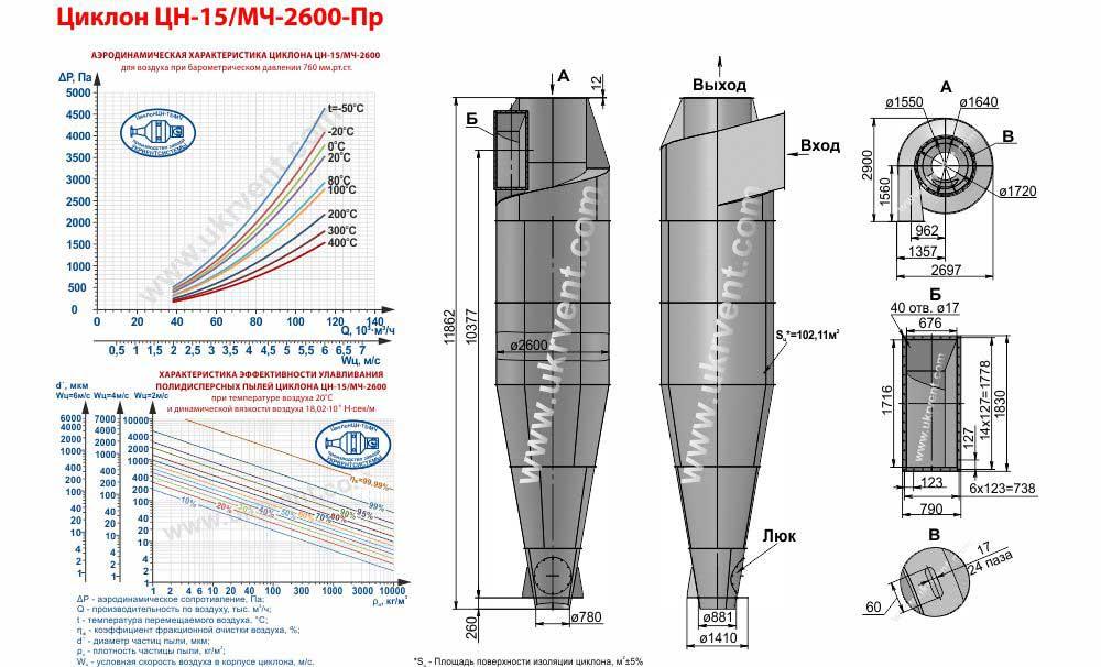 Циклон ЦН-15-2600-Пр (ЦН-15/МЧ-2600-Пр)