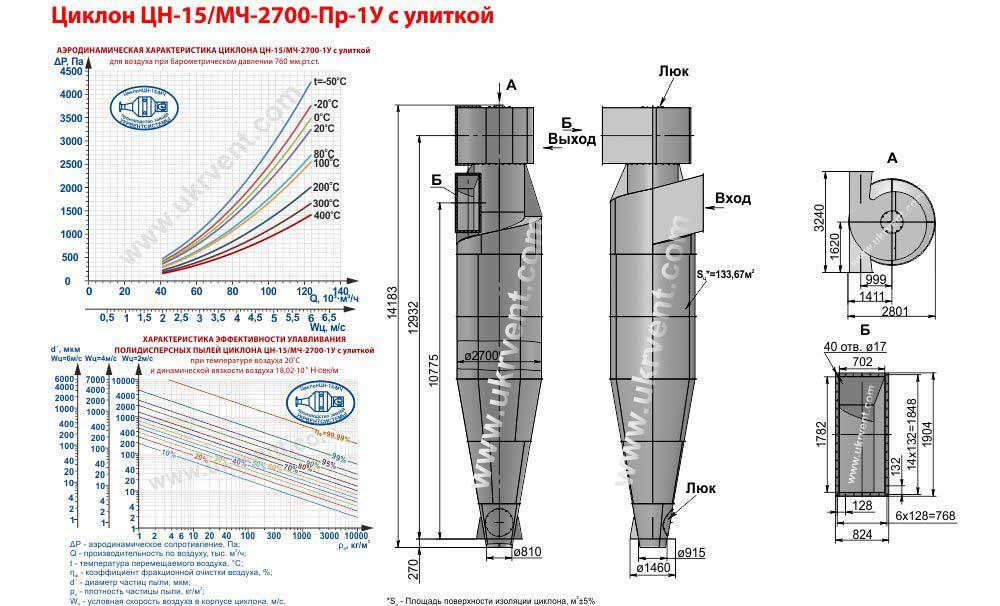 Циклон ЦН-15-2700х1У (ЦН-15/МЧ-2700-Пр-1У) с улиткой