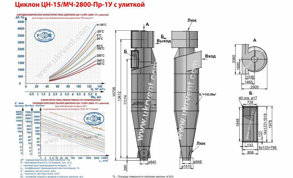 Циклон ЦН-15-2800х1У (ЦН-15/МЧ-2800-Пр-1У) с улиткой