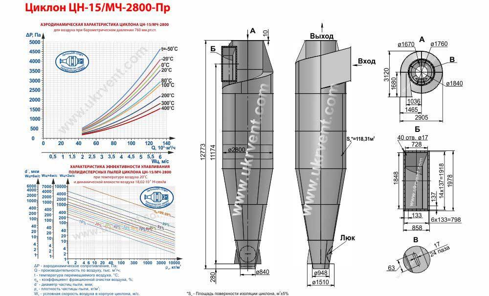 Циклон ЦН-15-2800-Пр (ЦН-15/МЧ-2800-Пр)