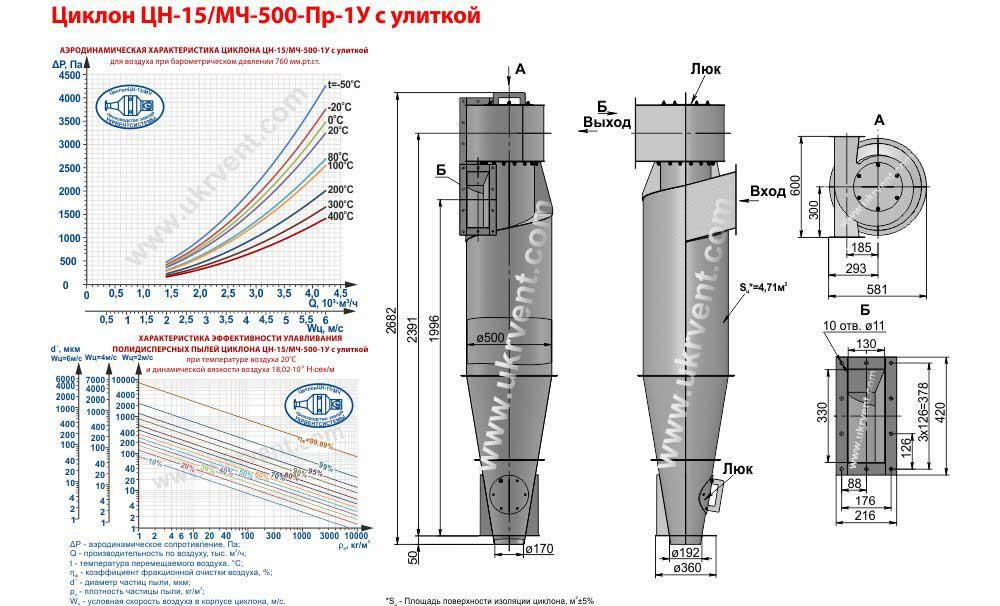 Циклон ЦН-15-500х1У (ЦН-15/МЧ-500-Пр-1У) с улиткой