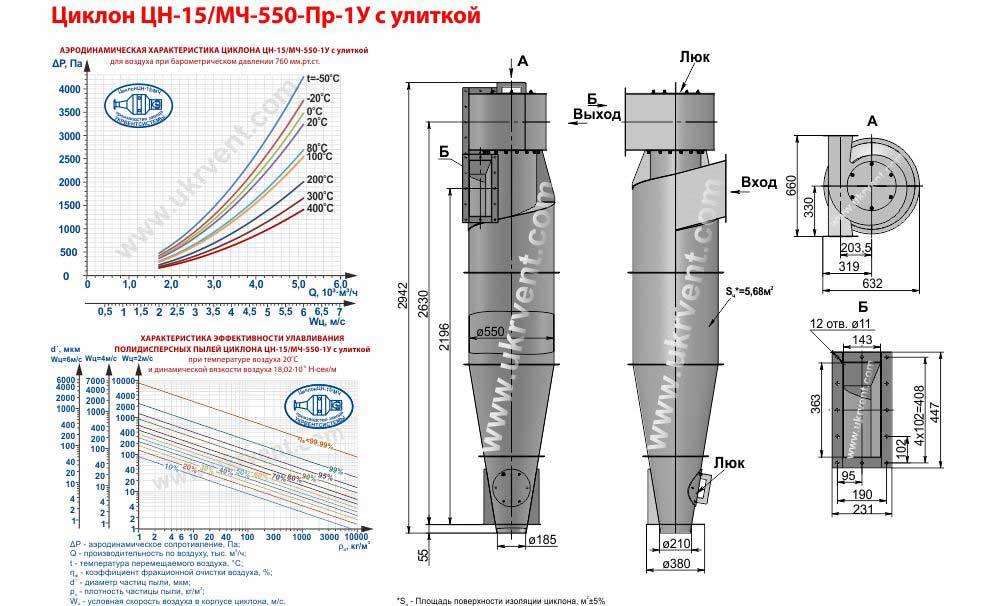 Циклон ЦН-15-550х1У (ЦН-15/МЧ-550-Пр-1У) с улиткой