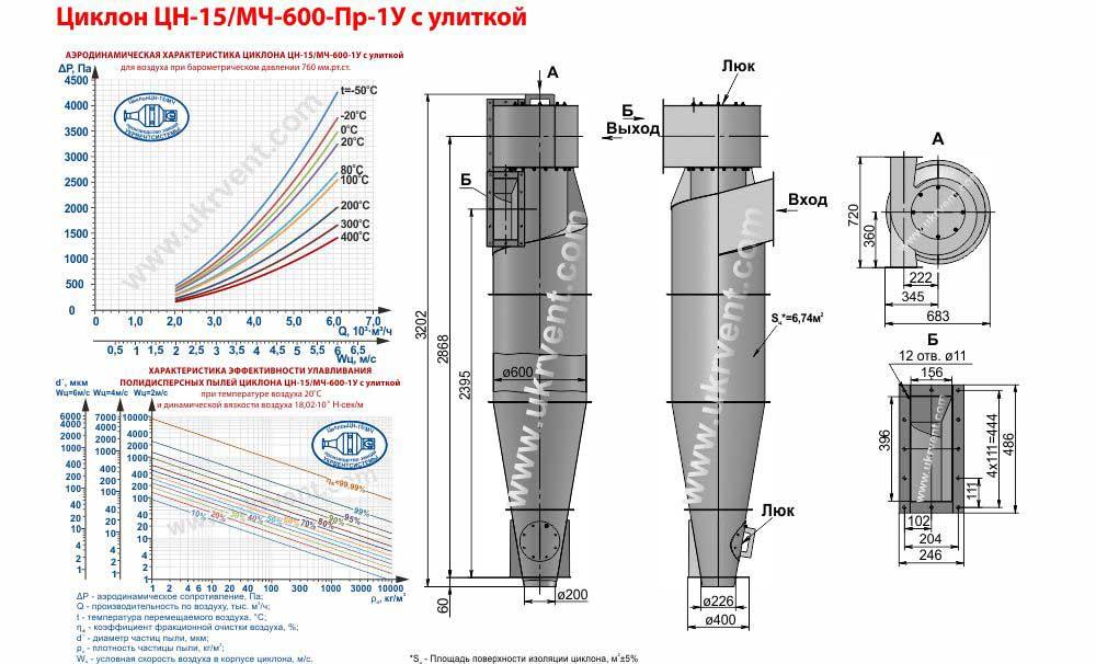 Циклон ЦН-15-600х1У (ЦН-15/МЧ-600-Пр-1У) с улиткой