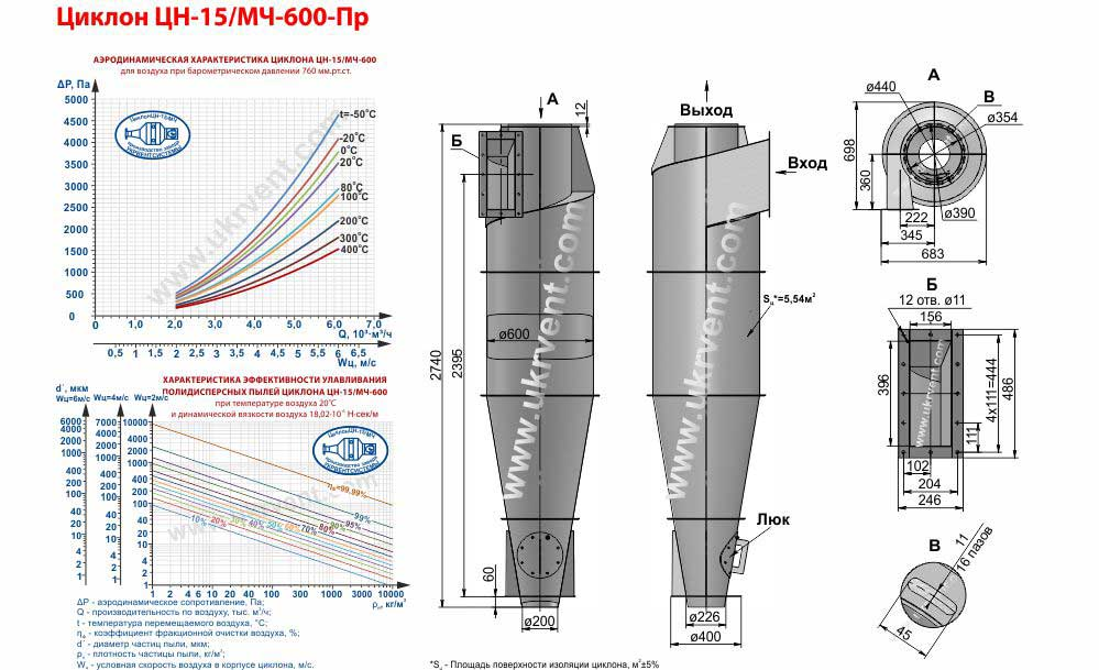 Циклон ЦН-15-600-Пр (ЦН-15/МЧ-600-Пр)
