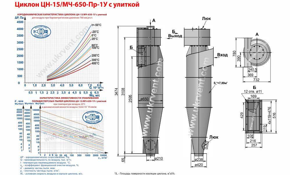 Циклон ЦН-15-650х1У (ЦН-15/МЧ-650-Пр-1У) с улиткой