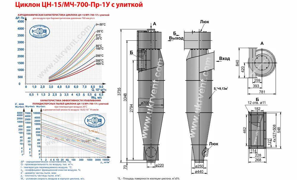 Циклон ЦН-15-700х1У (ЦН-15/МЧ-700-Пр-1У) с улиткой