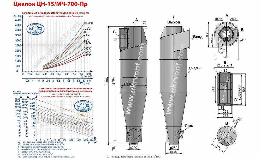 Циклон ЦН-15-700-Пр (ЦН-15/МЧ-700-Пр)