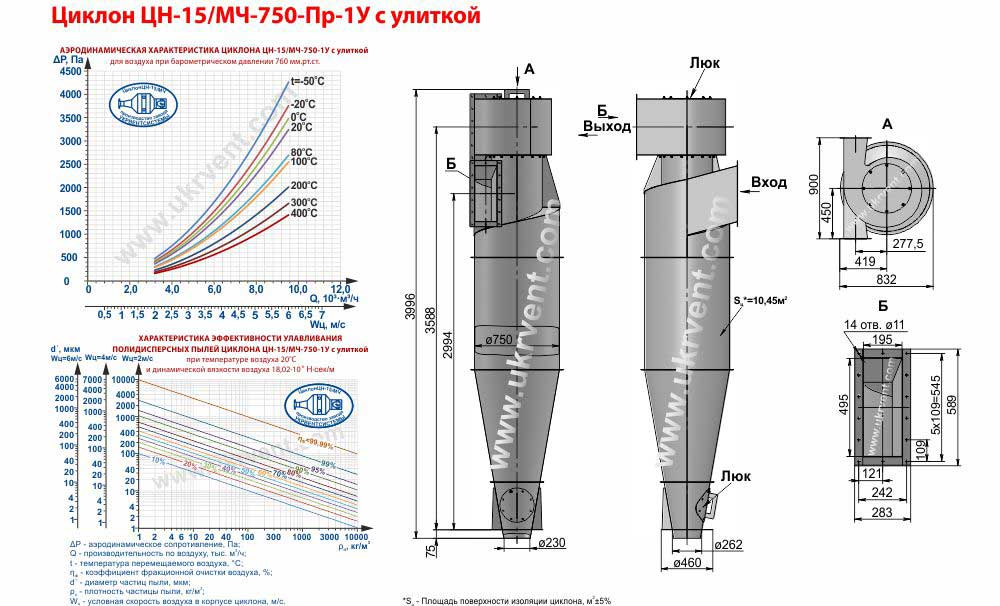 Циклон ЦН-15-750х1У (ЦН-15/МЧ-750-Пр-1У) с улиткой