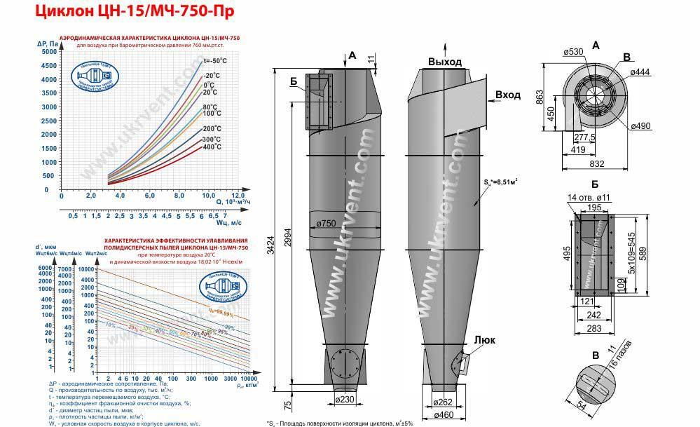 Циклон ЦН-15-750-Пр (ЦН-15/МЧ-750-Пр)