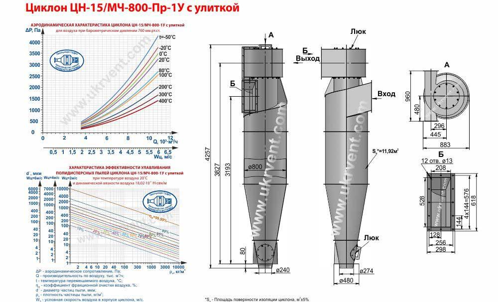 Циклон ЦН-15-800х1У (ЦН-15/МЧ-800-Пр-1У) с улиткой