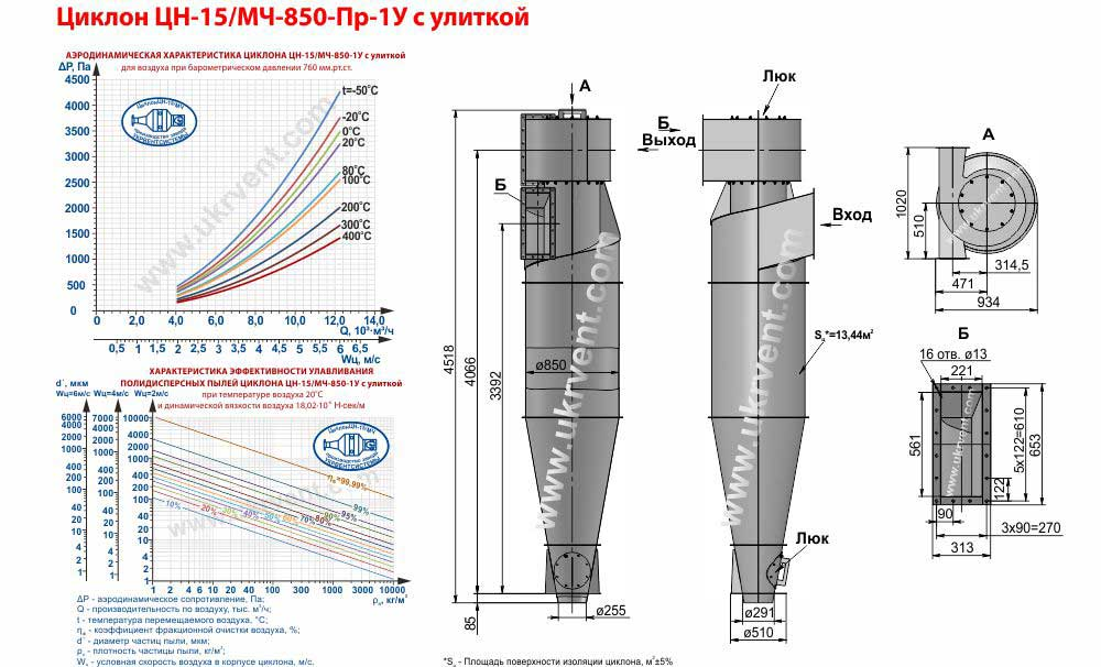 Циклон ЦН-15-850х1У (ЦН-15/МЧ-850-Пр-1У) с улиткой