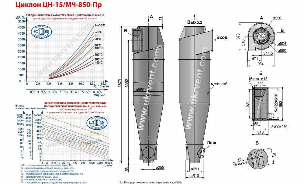 Циклон ЦН-15-850-Пр (ЦН-15/МЧ-850-Пр)