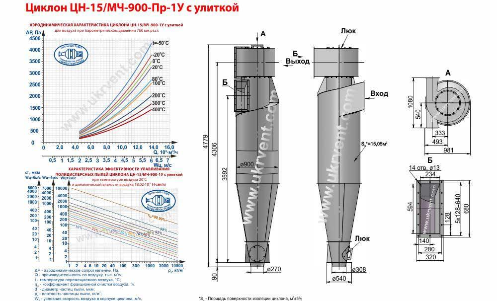 Циклон ЦН-15-900х1У (ЦН-15/МЧ-900-Пр-1У) с улиткой