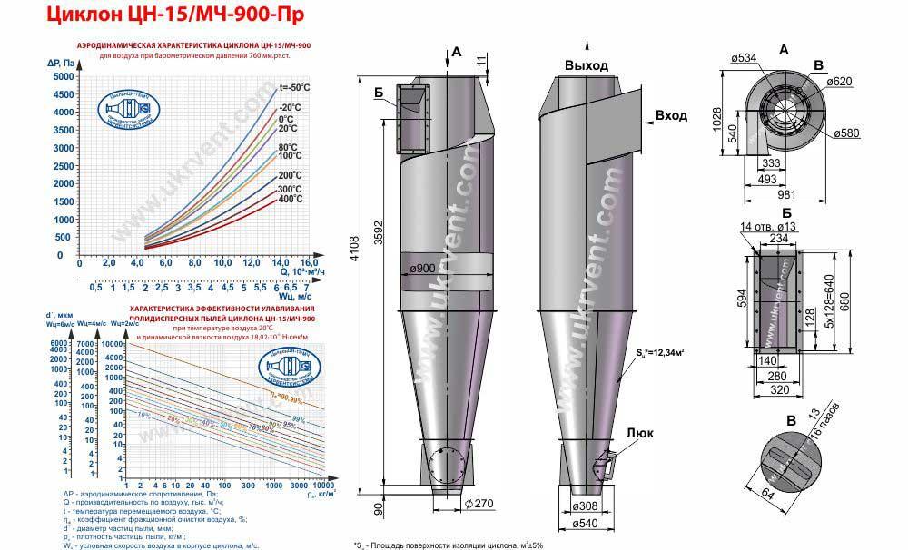 Циклон ЦН-15-900-Пр (ЦН-15/МЧ-900-Пр)