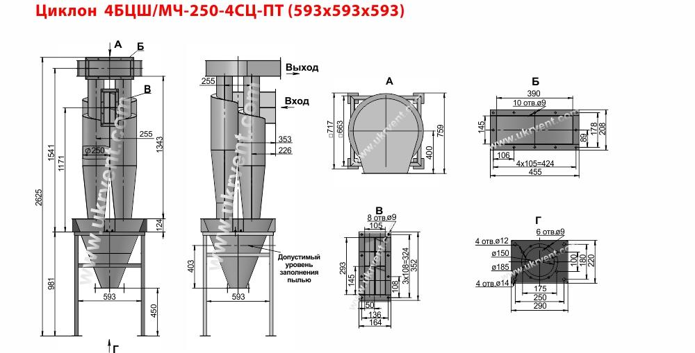 Циклон 4БЦШ-250-4СЦ с постаментом