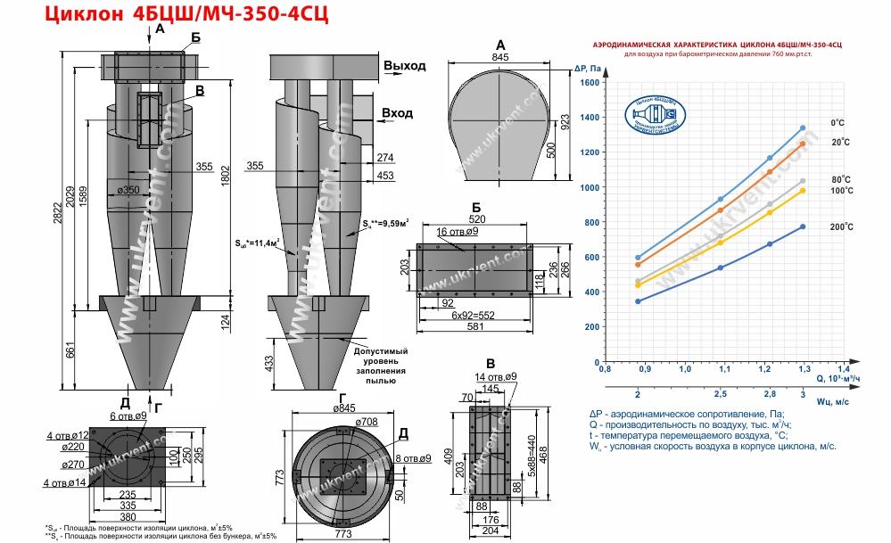 Циклон 4БЦШ-350-4СЦ
