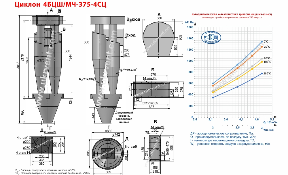 Циклон 4БЦШ-375-4СЦ
