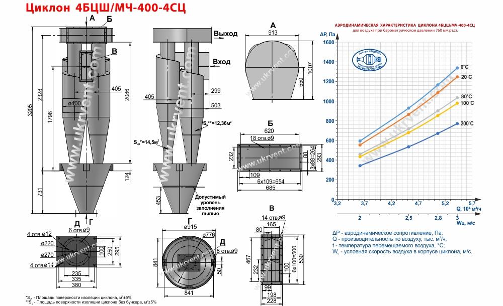 Циклон 4БЦШ-400-4СЦ