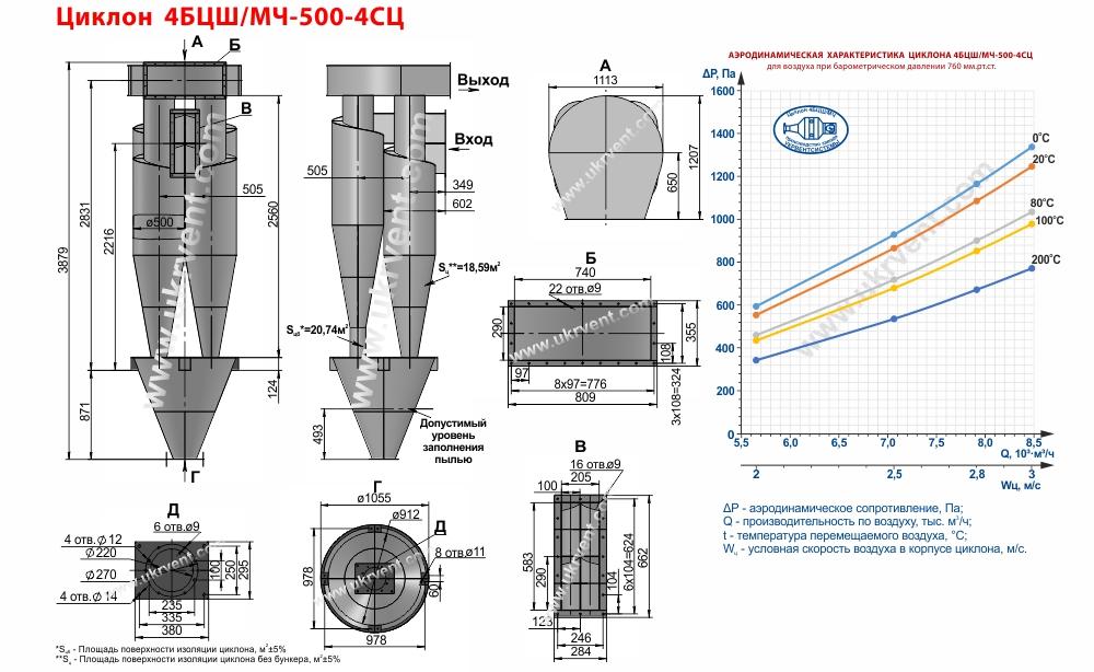Циклон 4БЦШ-500-4СЦ