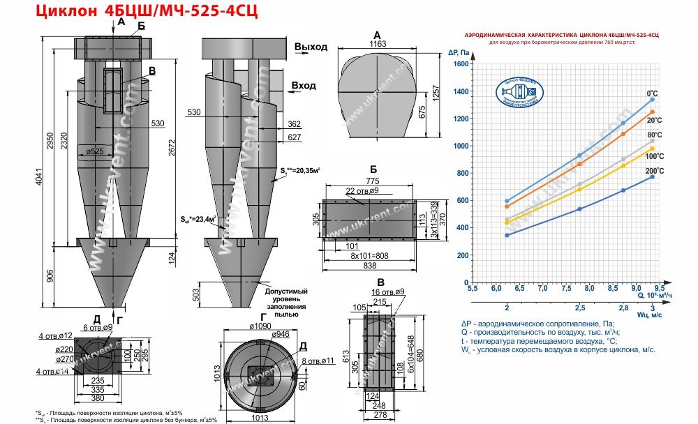 Циклон 4БЦШ-525-4СЦ