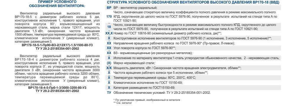 Вентиляторы высокого давления ВВД, Габаритные размB5ры ВВД, Вентилятор ВВД, характеристики вентиляторов высокого давления ВВД, Купить, Цена, Харьков, Украина вентиляторный завод Укрвентсистемы